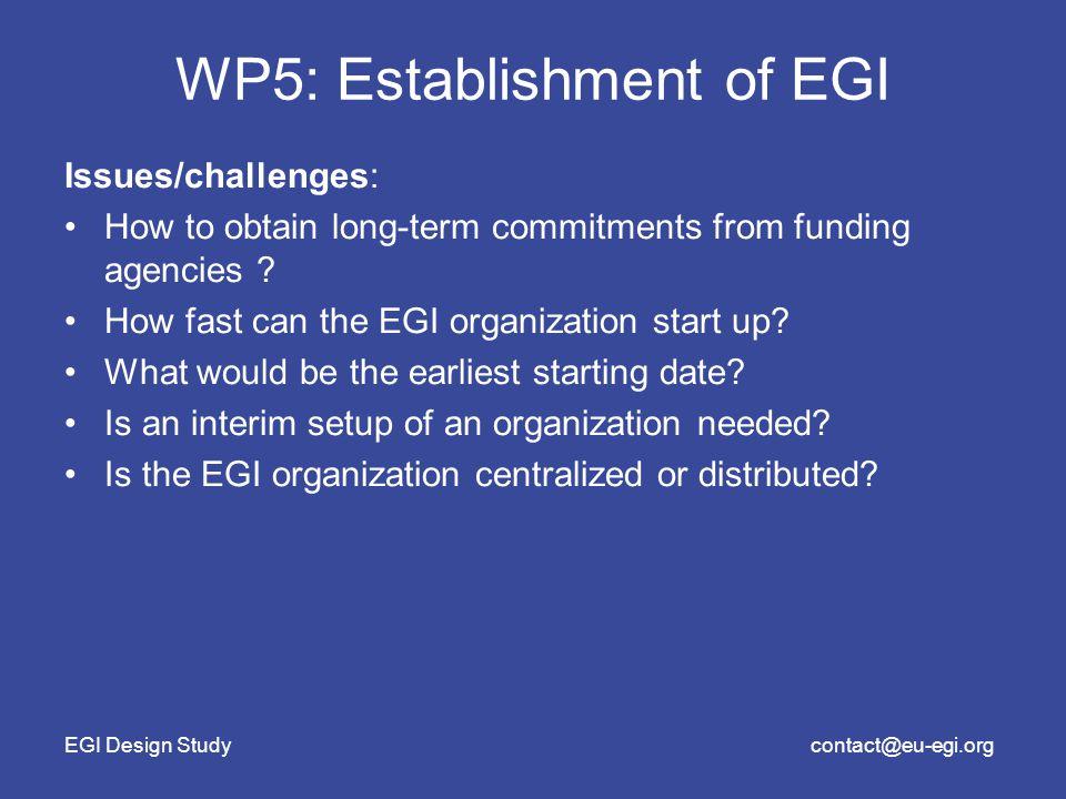 EGI Design Studycontact@eu-egi.org WP5: Establishment of EGI Issues/challenges: How to obtain long-term commitments from funding agencies .