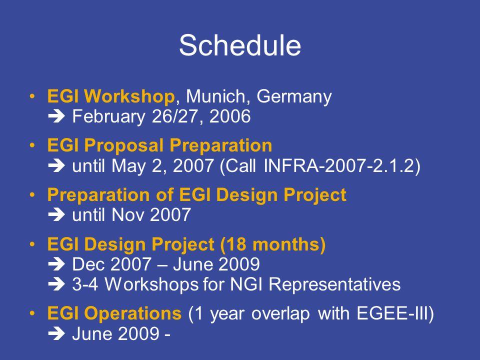 EGI Design Studycontact@eu-egi.org Schedule EGI Workshop, Munich, Germany  February 26/27, 2006 EGI Proposal Preparation  until May 2, 2007 (Call INFRA-2007-2.1.2) Preparation of EGI Design Project  until Nov 2007 EGI Design Project (18 months)  Dec 2007 – June 2009  3-4 Workshops for NGI Representatives EGI Operations (1 year overlap with EGEE-III)  June 2009 -