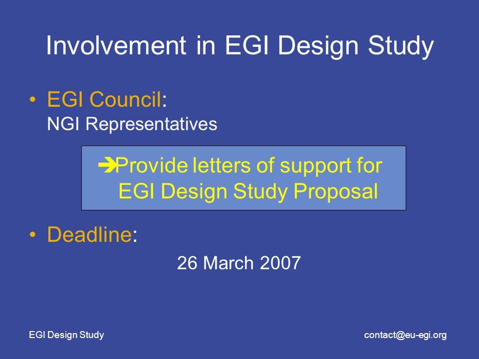 EGI Design Studycontact@eu-egi.org Involvement in EGI Design Study EGI Council: NGI Representatives  Provide letters of support for EGI Design Study Proposal Deadline: 26 March 2007