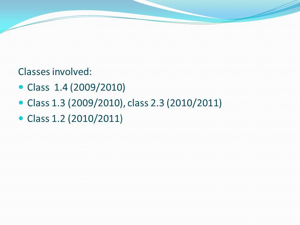Class exchange with BBS II, Viborg (3)