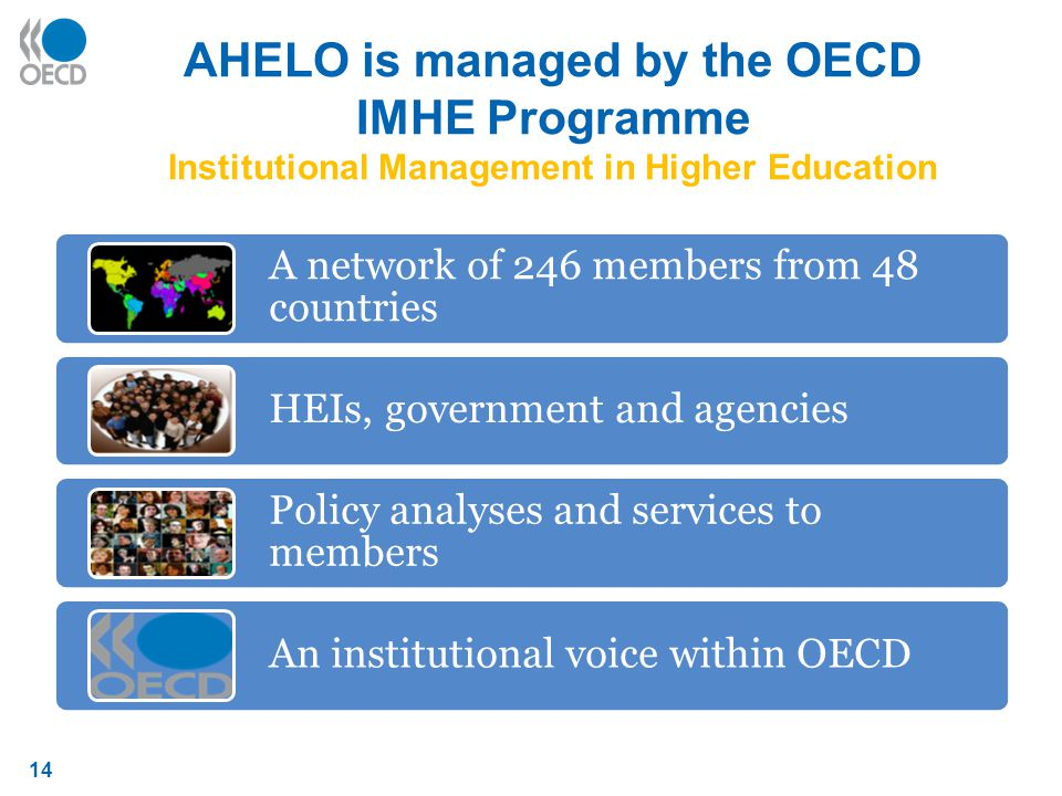14 AHELO is managed by the OECD IMHE Programme Institutional Management in Higher Education A network of 246 members from 48 countries HEIs, government and agencies Policy analyses and services to members An institutional voice within OECD