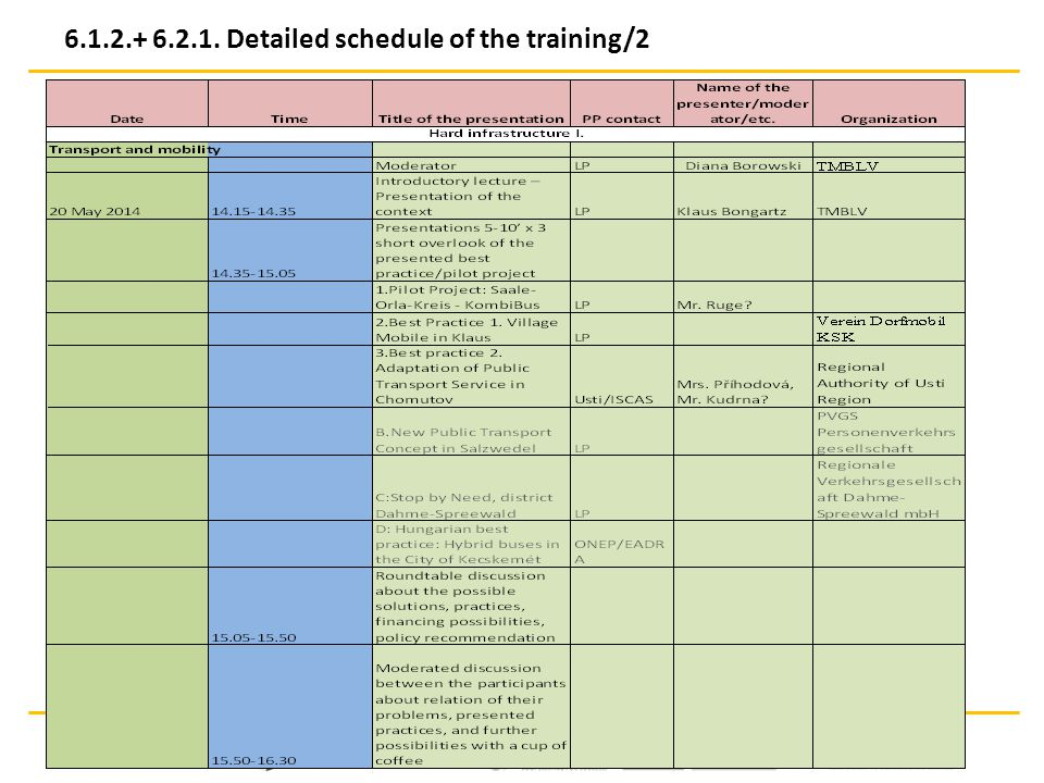 6.1.2.+ 6.2.1. Detailed schedule of the training/2
