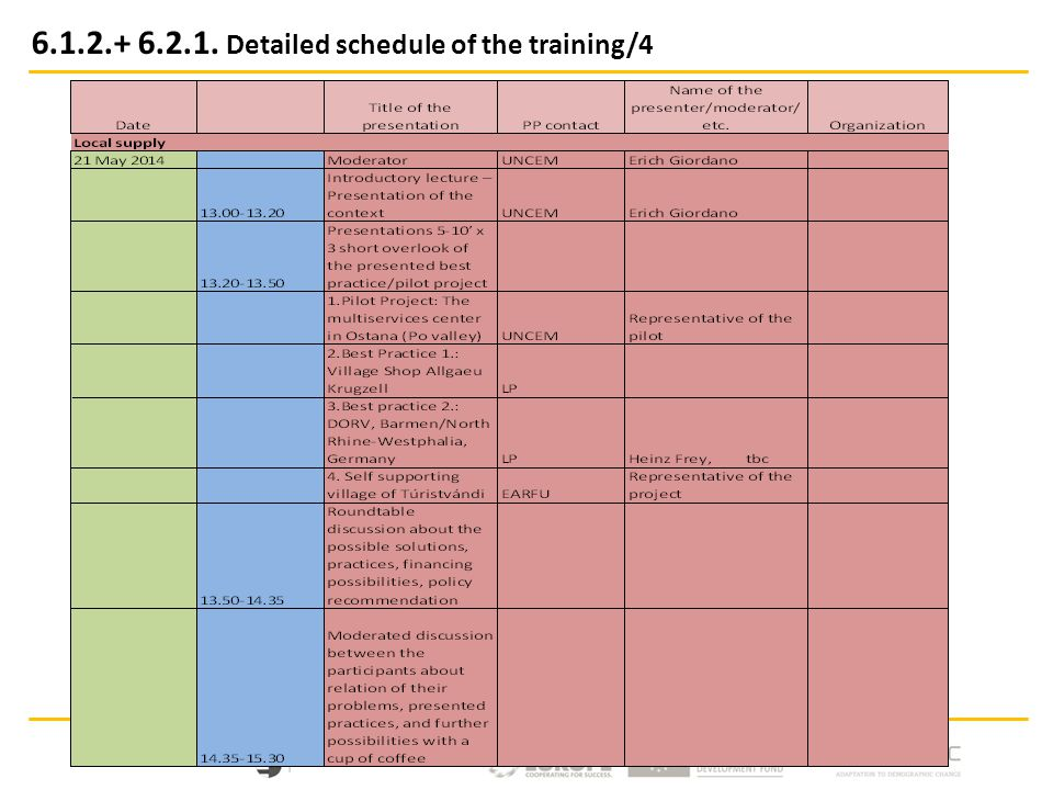 6.1.2.+ 6.2.1. Detailed schedule of the training/4