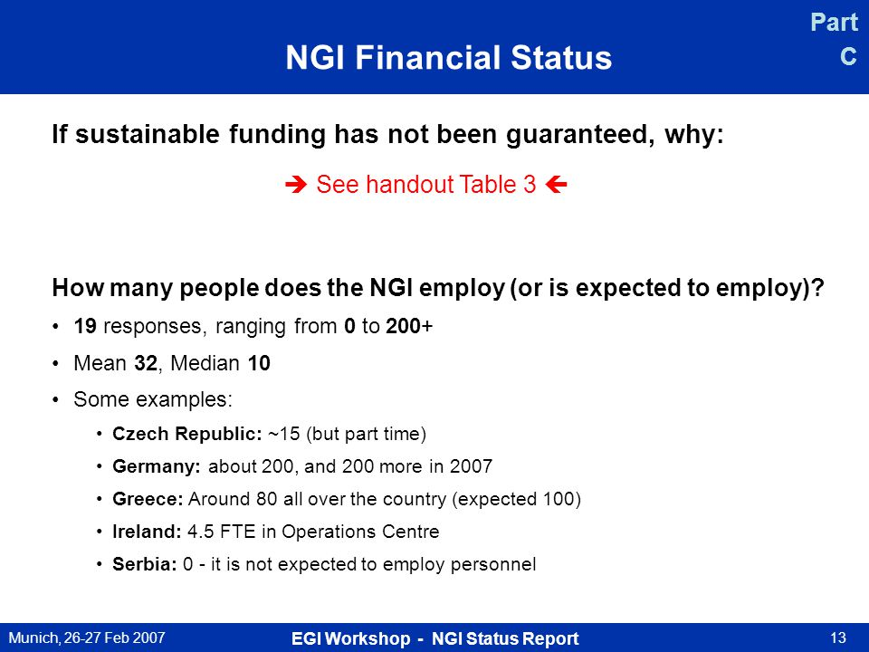 Munich, 26-27 Feb 2007 EGI Workshop - NGI Status Report 13 NGI Financial Status How many people does the NGI employ (or is expected to employ).