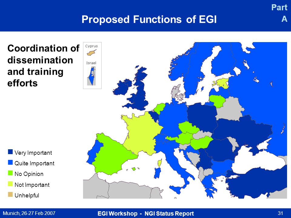 Munich, 26-27 Feb 2007 EGI Workshop - NGI Status Report 31 Coordination of dissemination and training efforts Very Important Quite Important No Opinion Not Important Unhelpful Part A Proposed Functions of EGI