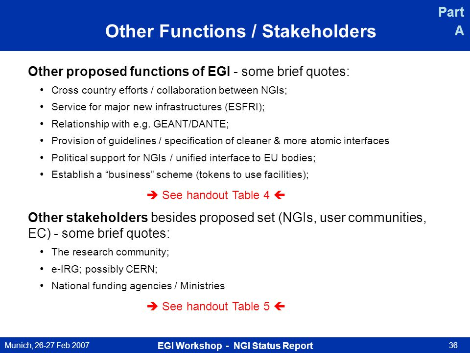 Munich, 26-27 Feb 2007 EGI Workshop - NGI Status Report 36 Other Functions / Stakeholders Other proposed functions of EGI - some brief quotes: Cross country efforts / collaboration between NGIs; Service for major new infrastructures (ESFRI); Relationship with e.g.