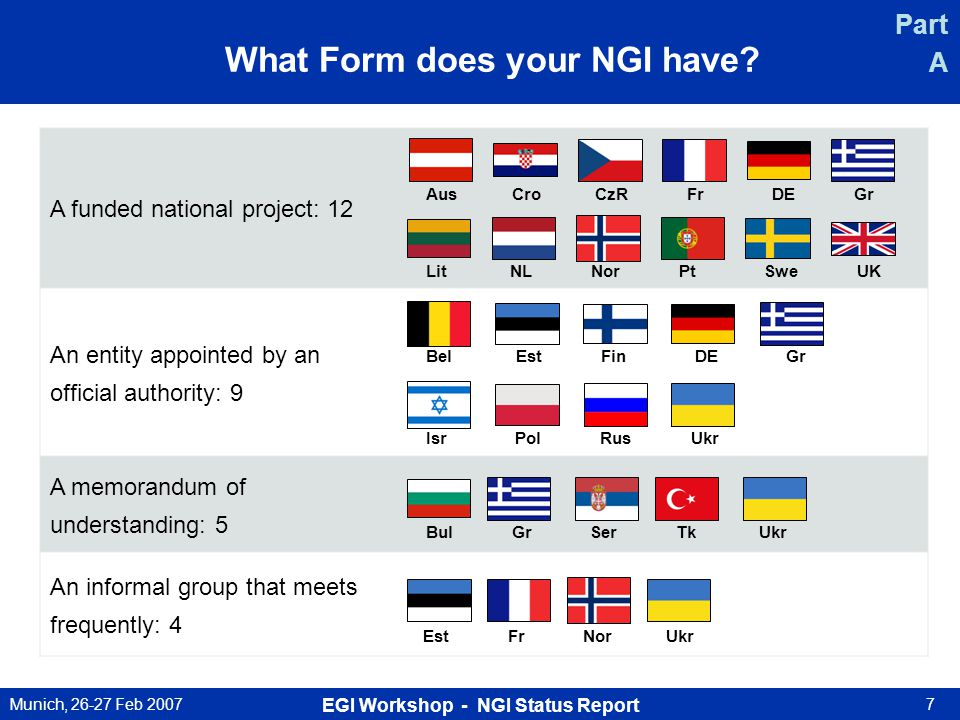 Munich, 26-27 Feb 2007 EGI Workshop - NGI Status Report 7 What Form does your NGI have? A funded national project: 12 An entity appointed by an offici