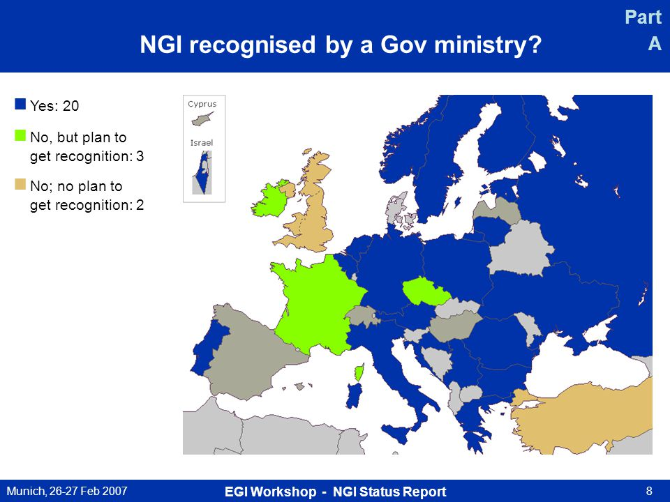 Munich, 26-27 Feb 2007 EGI Workshop - NGI Status Report 8 NGI recognised by a Gov ministry? Yes: 20 No, but plan to get recognition: 3 No; no plan to