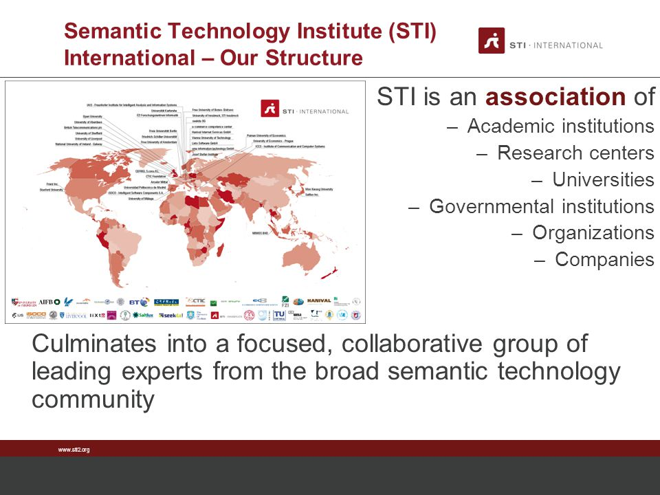 www.sti2.org Semantic Technology Institute (STI) International – Our Structure STI is an association of –Academic institutions –Research centers –Univ