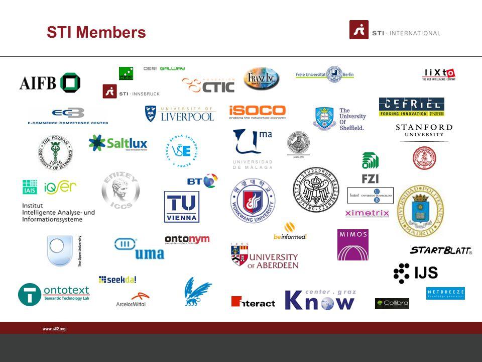 www.sti2.org STI Members