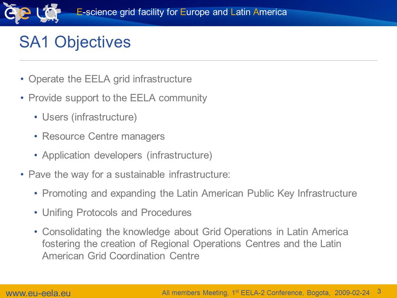 E-science grid facility for Europe and Latin America www.eu-eela.eu All members Meeting, 1 st EELA-2 Conference, Bogota, 2009-02-24 4 SA1 Structure