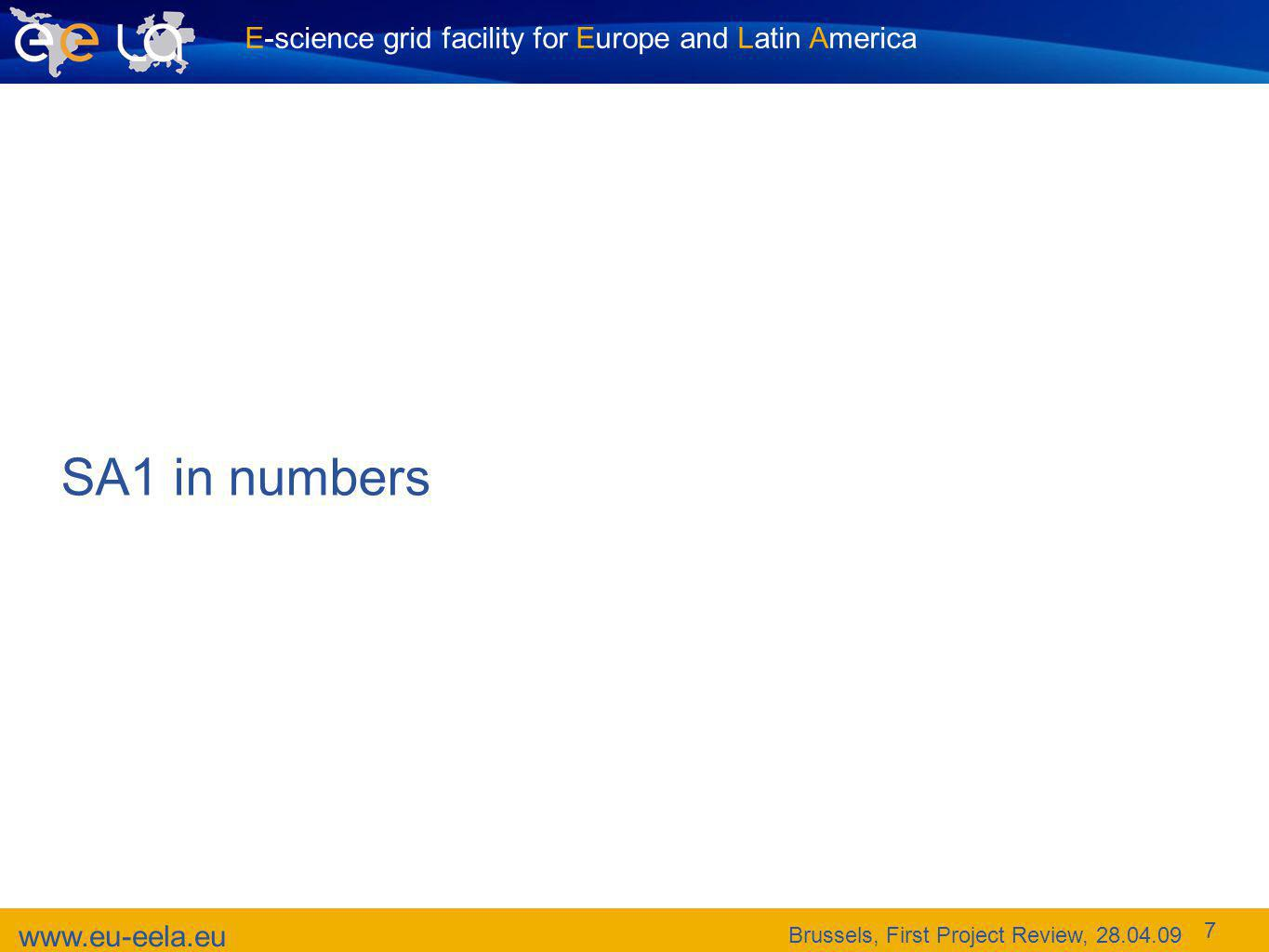 E-science grid facility for Europe and Latin America www.eu-eela.eu Brussels, First Project Review, 28.04.09 7 SA1 in numbers