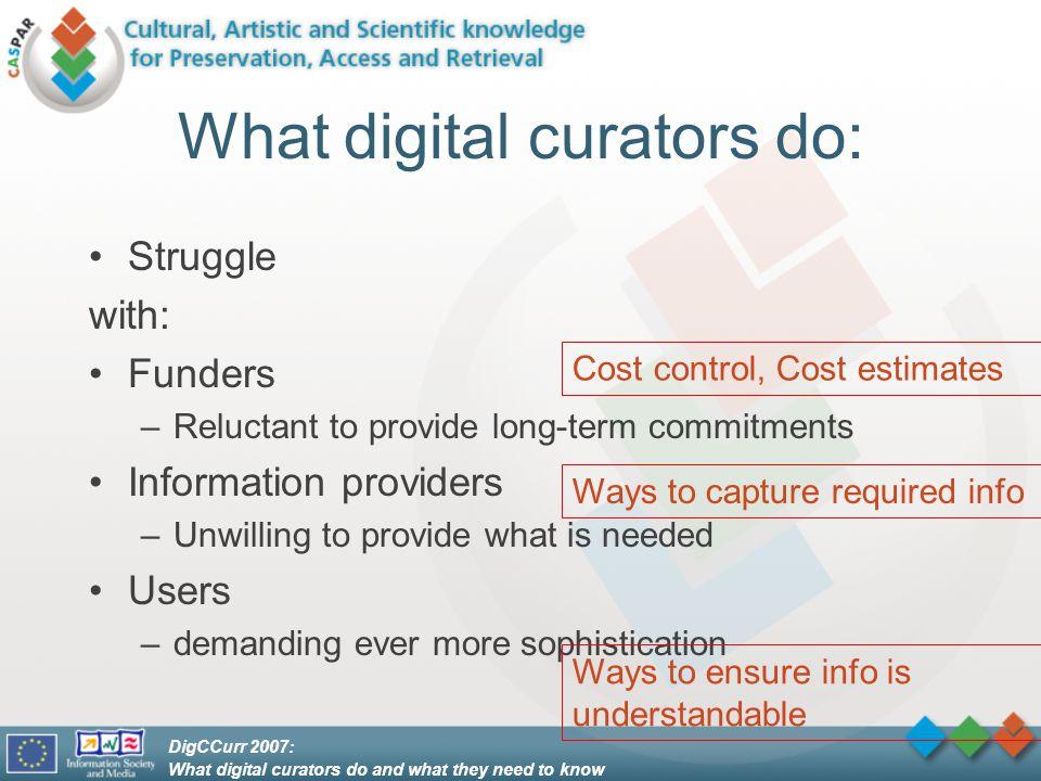 DigCCurr 2007: What digital curators do and what they need to know The CASPAR Consortium The CASPAR Consortium http://www.casparpreserves.eu