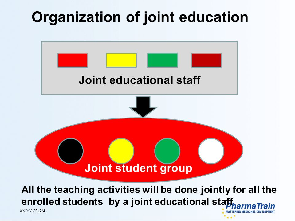 XX.YY.2012/4 Joint student group Joint educational staff Organization of joint education All the teaching activities will be done jointly for all the enrolled students by a joint educational staff