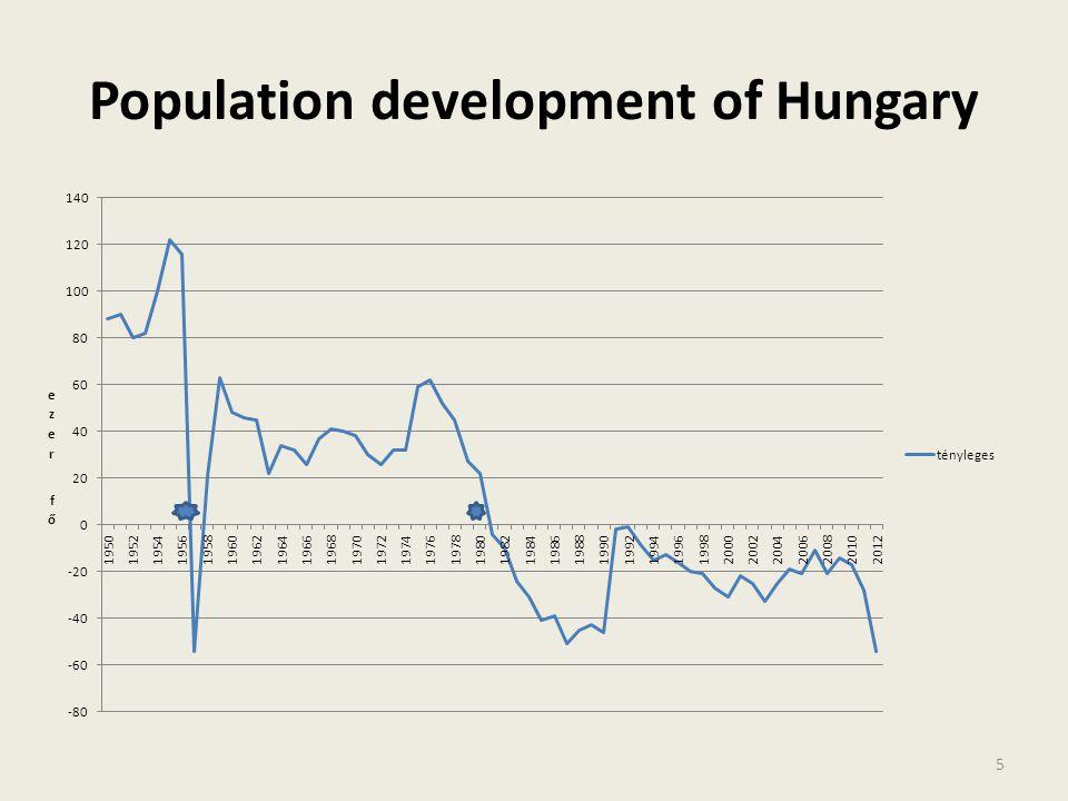 Népesség százalékos változása településenként, 2041 (2011. október 1. népesség=100%) 16