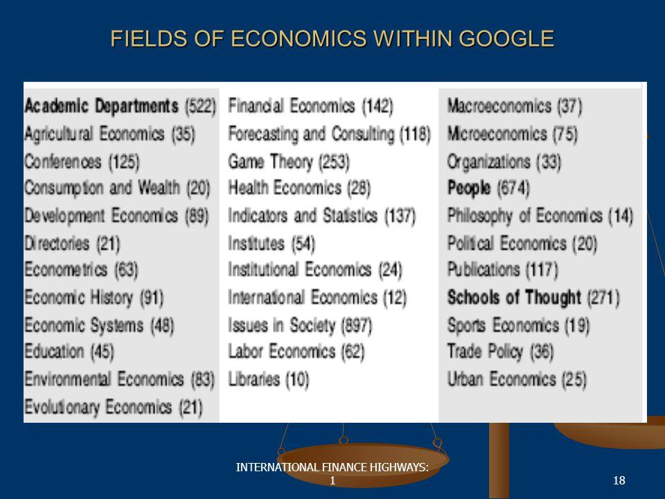INTERNATIONAL FINANCE HIGHWAYS: 118 FIELDS OF ECONOMICS WITHIN GOOGLE