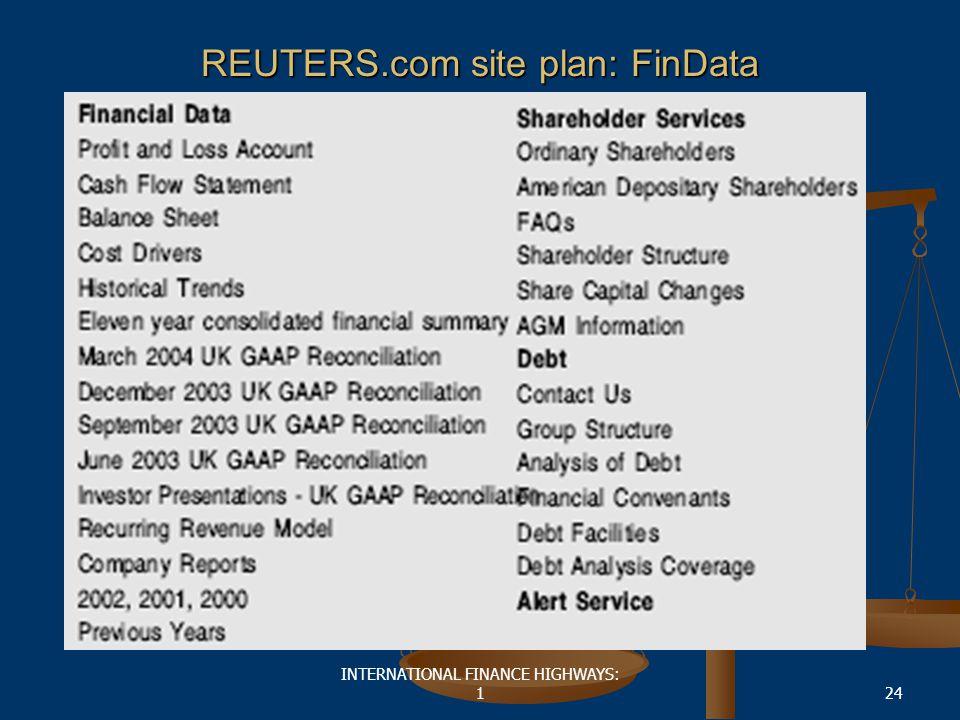 INTERNATIONAL FINANCE HIGHWAYS: 124 REUTERS.com site plan: FinData