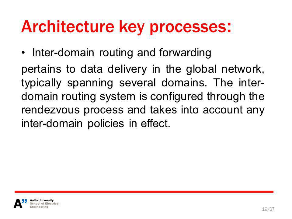 Architecture key processes : 19/27 Inter-domain routing and forwarding pertains to data delivery in the global network, typically spanning several domains.