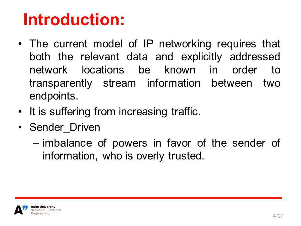 Pub/Sub Communication Model 15/27