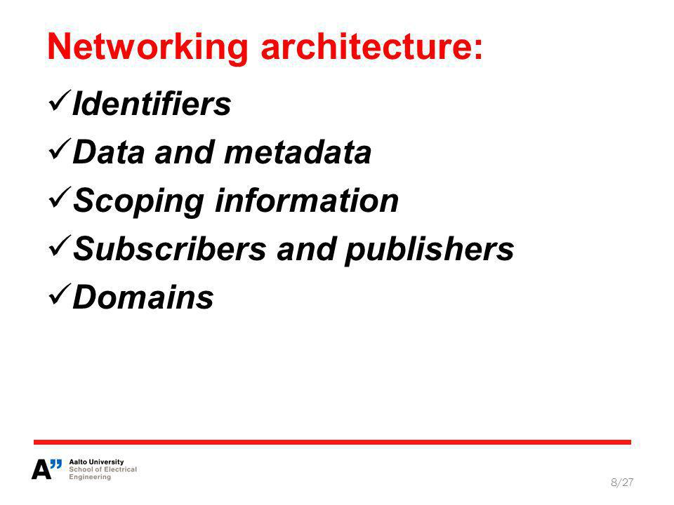 Identifiers: 9/27 Application identifiers, used by publishers and subscribers.