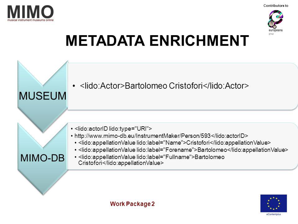 Contributors to Work Package 2 METADATA ENRICHMENT MUSEUM Bartolomeo Cristofori MIMO-DB http://www.mimo-db.eu/InstrumentMaker/Person/593 Cristofori Bartolomeo Bartolomeo Cristofori