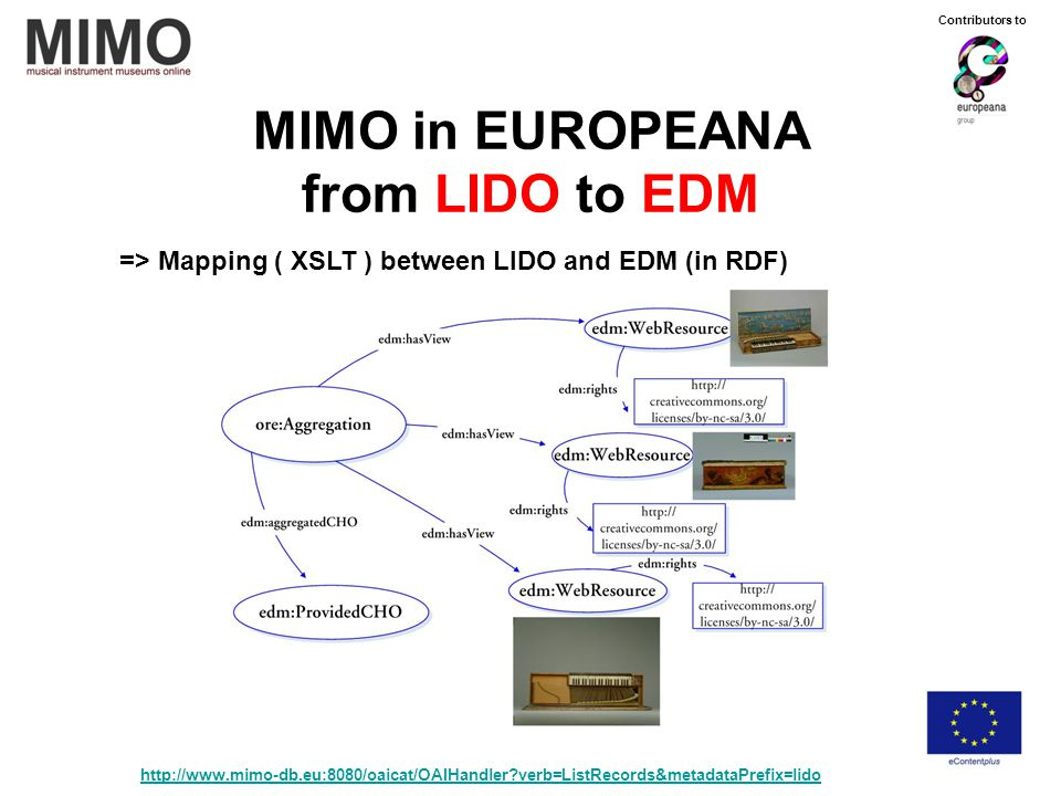 Contributors to http://www.mimo-db.eu:8080/oaicat/OAIHandler verb=ListRecords&metadataPrefix=lido MIMO in EUROPEANA from LIDO to EDM => Mapping ( XSLT ) between LIDO and EDM (in RDF)