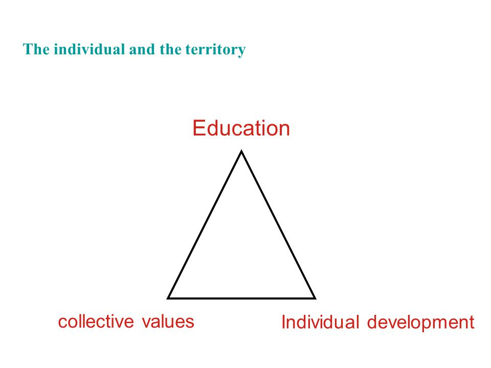 The individual and the territory Education collective values Individual development