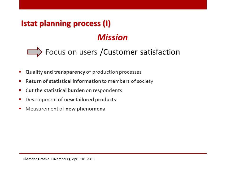 Istat planning process (II) Filomena Grassia.