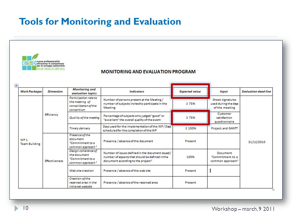 10 Tools for Monitoring and Evaluation Workshop – march, 9 2011