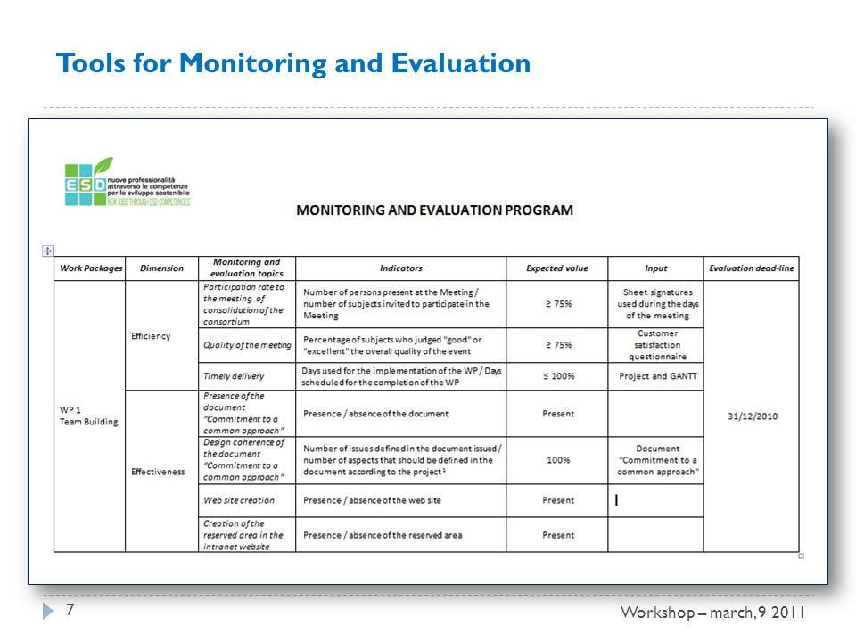 8 Tools for Monitoring and Evaluation Workshop – march, 9 2011