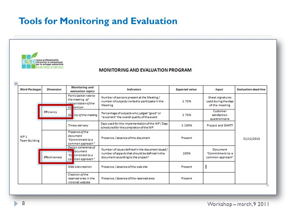 9 Tools for Monitoring and Evaluation Workshop – march, 9 2011