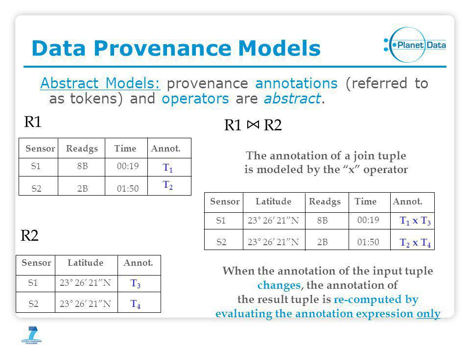 Data Provenance Models Abstract Models: provenance annotations (referred to as tokens) and operators are abstract.