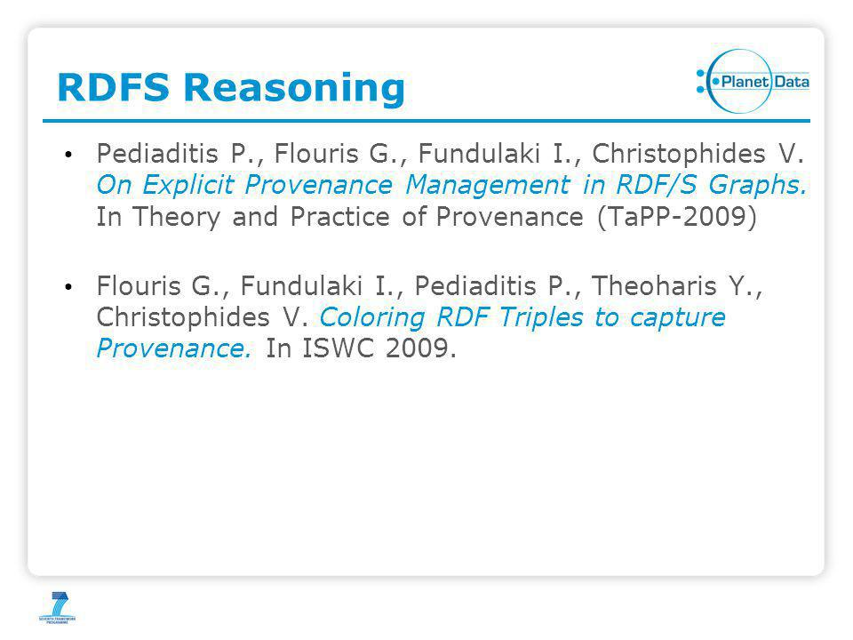 RDFS Reasoning Pediaditis P., Flouris G., Fundulaki I., Christophides V.