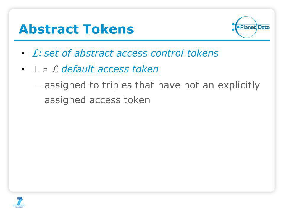 Abstract Tokens L: set of abstract access control tokens   L default access token – assigned to triples that have not an explicitly assigned access token