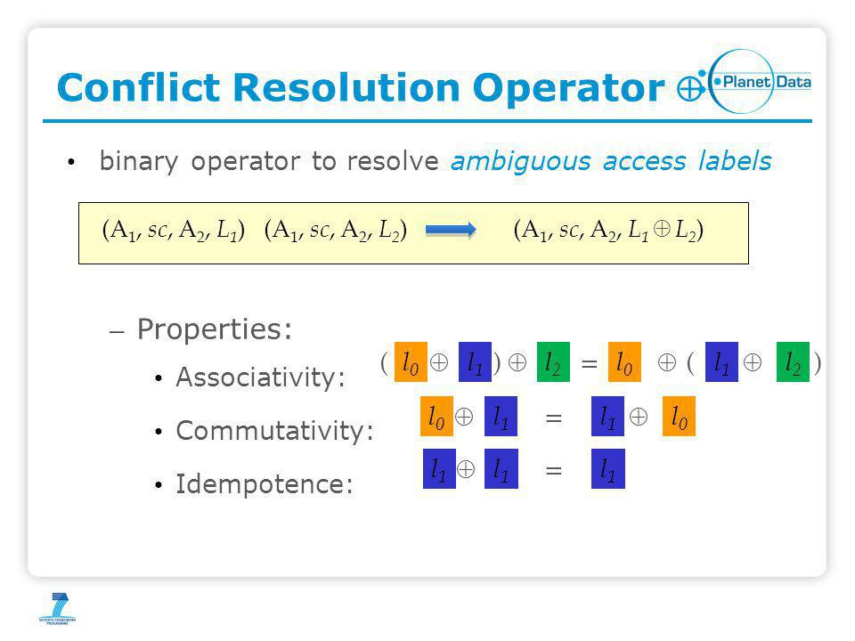 Conflict Resolution Operator  binary operator to resolve ambiguous access labels – Properties: Associativity: Commutativity: Idempotence: (A 1, sc, A 2, L 1 )(A 1, sc, A 2, L 2 )(A 1, sc, A 2, L 1  L 2 ) l2l2 l0l0  () l1l1 =  l0l0  ( l2l2 l1l1  ) l0l0  l1l1 = l0l0  l1l1  l1l1 = l1l1 l1l1