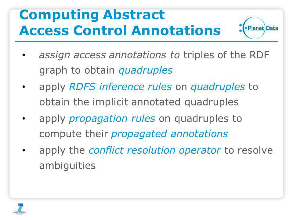 Computing Abstract Access Control Annotations assign access annotations to triples of the RDF graph to obtain quadruples apply RDFS inference rules on quadruples to obtain the implicit annotated quadruples apply propagation rules on quadruples to compute their propagated annotations apply the conflict resolution operator to resolve ambiguities