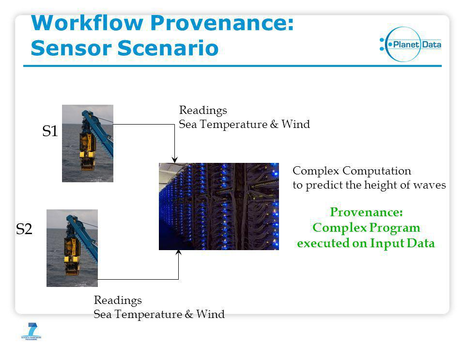Workflow Provenance: Sensor Scenario S1 S2 Readings Sea Temperature & Wind Readings Sea Temperature & Wind Complex Computation to predict the height of waves Provenance: Complex Program executed on Input Data