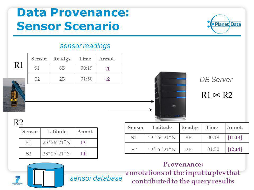 Data Provenance: Sensor Scenario Provenance: annotations of the input tuples that contributed to the query results R2 sensor database SensorLatitudeAnnot.