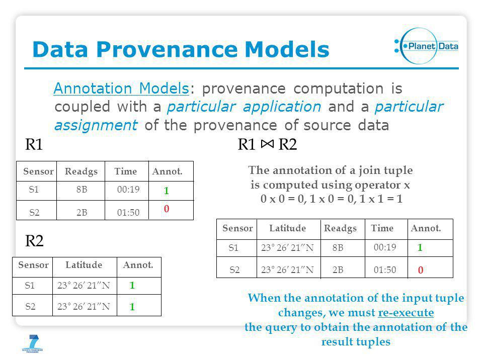 Data Provenance Models Annotation Models: provenance computation is coupled with a particular application and a particular assignment of the provenance of source data When the annotation of the input tuple changes, we must re-execute the query to obtain the annotation of the result tuples R2 SensorLatitudeAnnot.