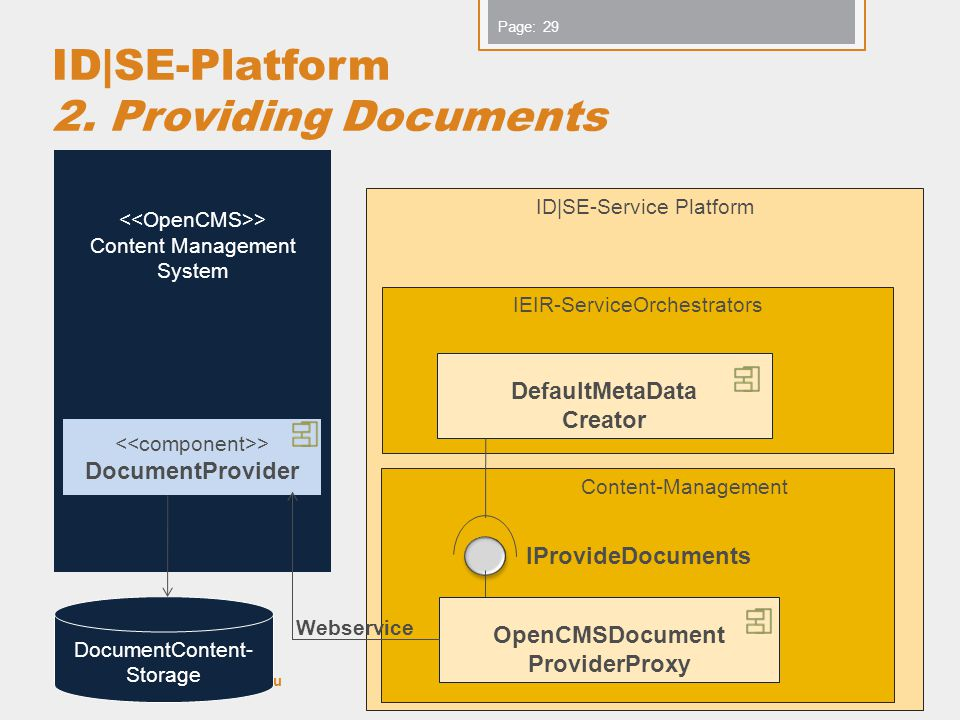 www.iks-project.eu Page: ID|SE-Platform 2. Providing Documents Copyright IKS Consortium 29 > Content Management System ID|SE-Service Platform IEIR-Ser