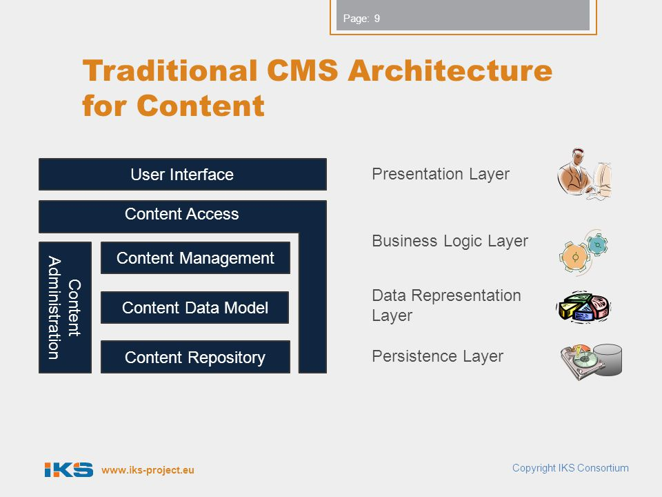 www.iks-project.eu Page: Traditional CMS Architecture for Content Copyright IKS Consortium 9 User Interface Content Management Content Data Model Content Repository Content Administration Content Access Persistence Layer Business Logic Layer Presentation Layer Data Representation Layer