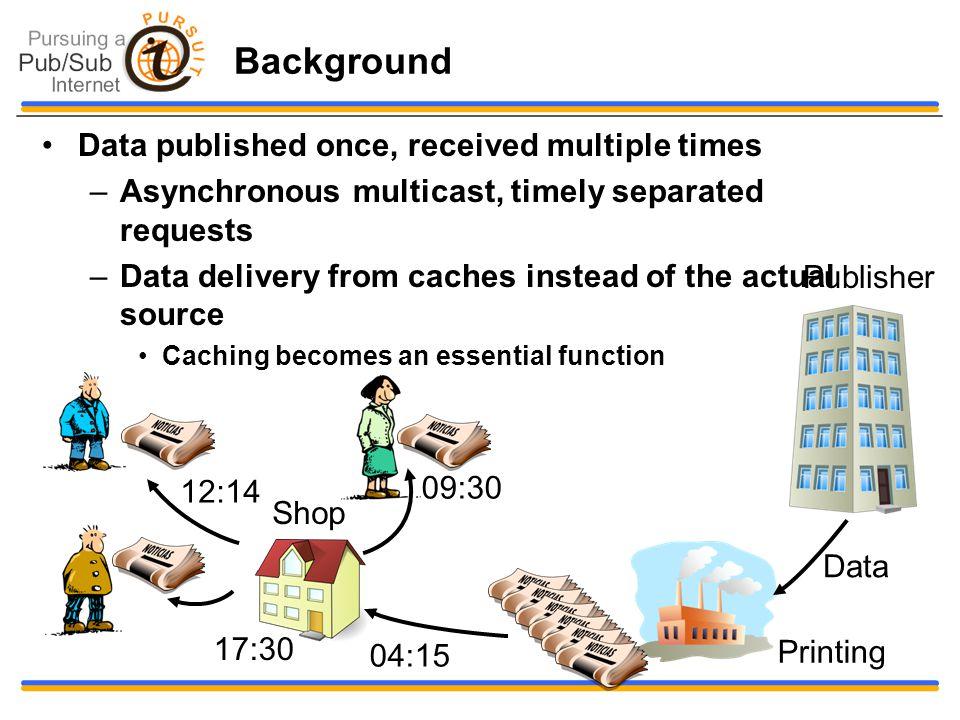 Slide title 32 pt Text 24 pt Bullets level 2-5 20 pt ›!