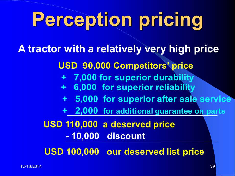 12/10/201429 Perception pricing A tractor with a relatively very high price USD 90,000 Competitors' price + 7,000 for superior durability + 6,000 for superior reliability + 5,000 for superior after sale service + 2,000 for additional guarantee on parts USD 110,000 a deserved price - 10,000 discount USD 100,000 our deserved list price