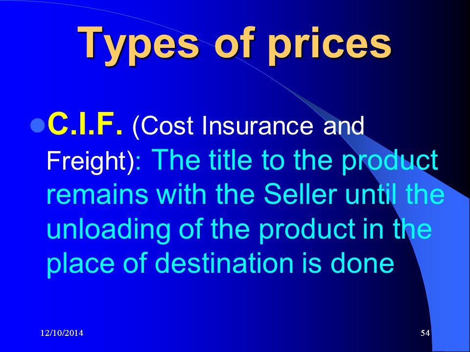 12/10/201454 Types of prices C.I.F.