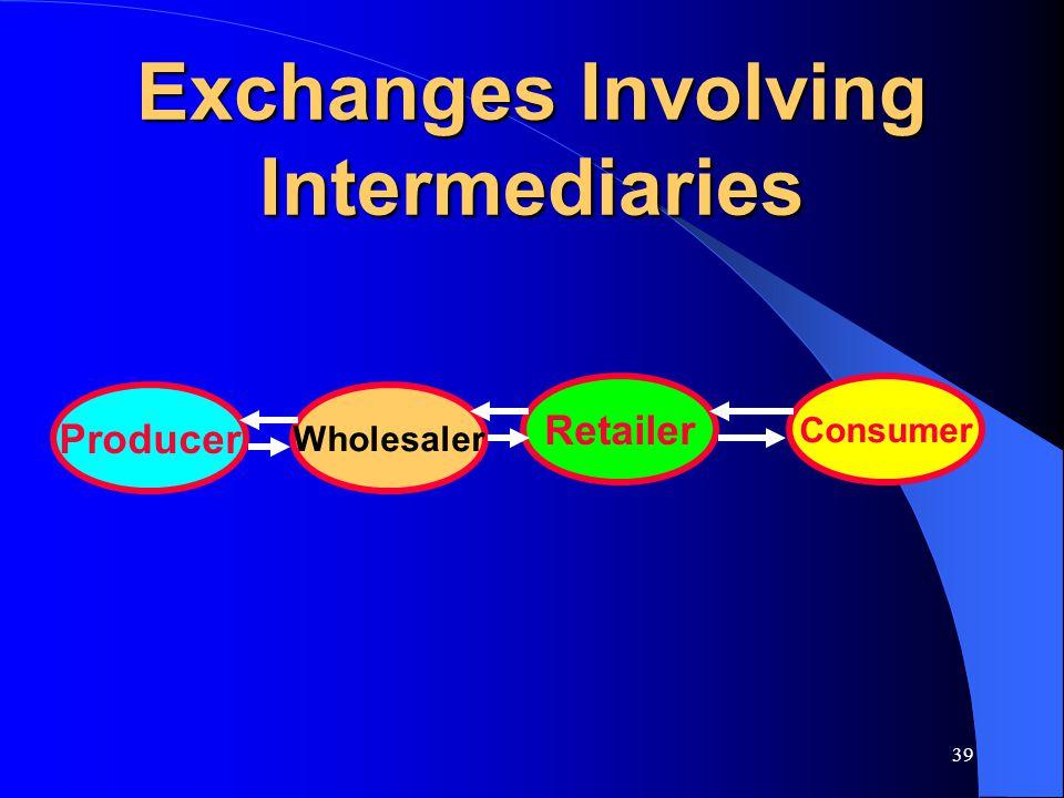 39 Exchanges Involving Intermediaries Producer Wholesaler Retailer Consumer
