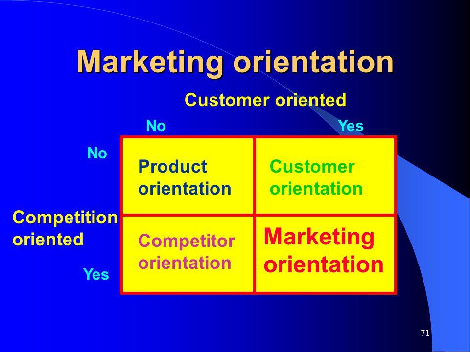 71 Marketing orientation Product orientation Customer orientation Competitor orientation Marketing orientation Customer oriented Competition oriented