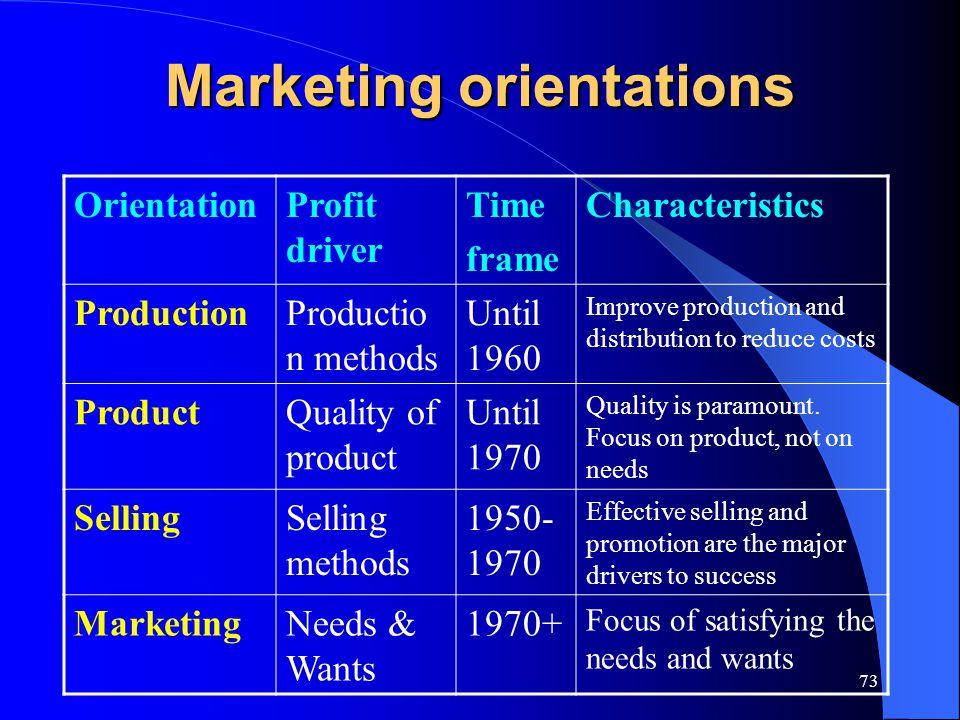 73 Marketing orientations OrientationProfit driver Time frame Characteristics ProductionProductio n methods Until 1960 Improve production and distribu