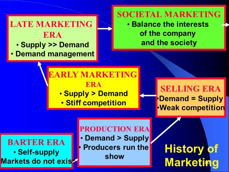 80 LATE MARKETING ERA Supply >> Demand Demand management SOCIETAL MARKETING Balance the interests of the company and the society EARLY MARKETING ERA S