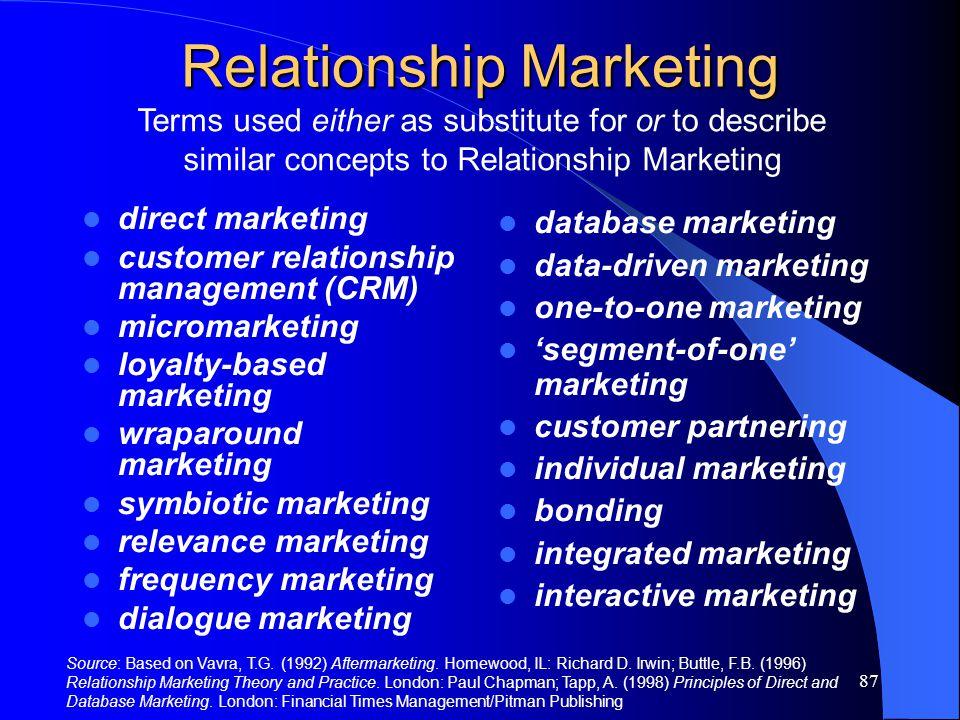 87 Relationship Marketing direct marketing customer relationship management (CRM) micromarketing loyalty-based marketing wraparound marketing symbioti
