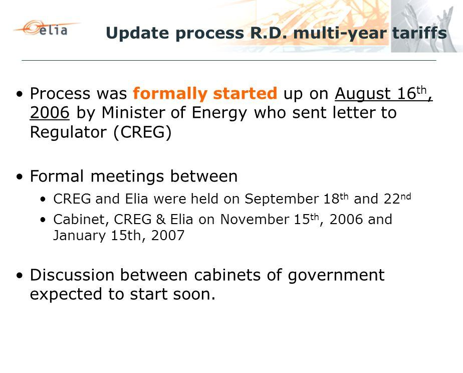 Update process R.D.